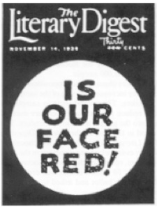 """Is Our Face Red!"" says the Literary Digest"